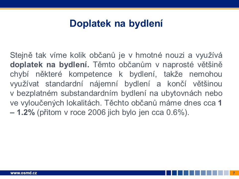 8 www.osmd.cz Zvyšování počtu občanů v hmotné nouzi Proč těchto občanů přibývá přes to, že jejich bytové podmínky jsou často velmi špatné.