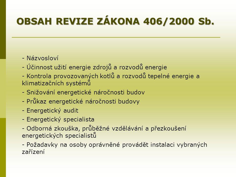 OBSAH REVIZE ZÁKONA 406/2000 Sb.