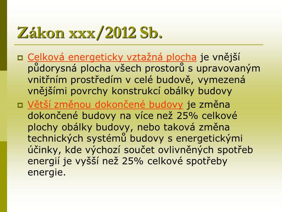 Zákon xxx/2012 Sb.