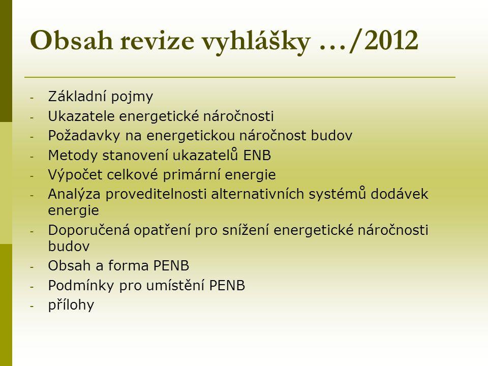 Obsah revize vyhlášky …/2012 - Základní pojmy - Ukazatele energetické náročnosti - Požadavky na energetickou náročnost budov - Metody stanovení ukazatelů ENB - Výpočet celkové primární energie - Analýza proveditelnosti alternativních systémů dodávek energie - Doporučená opatření pro snížení energetické náročnosti budov - Obsah a forma PENB - Podmínky pro umístění PENB - přílohy