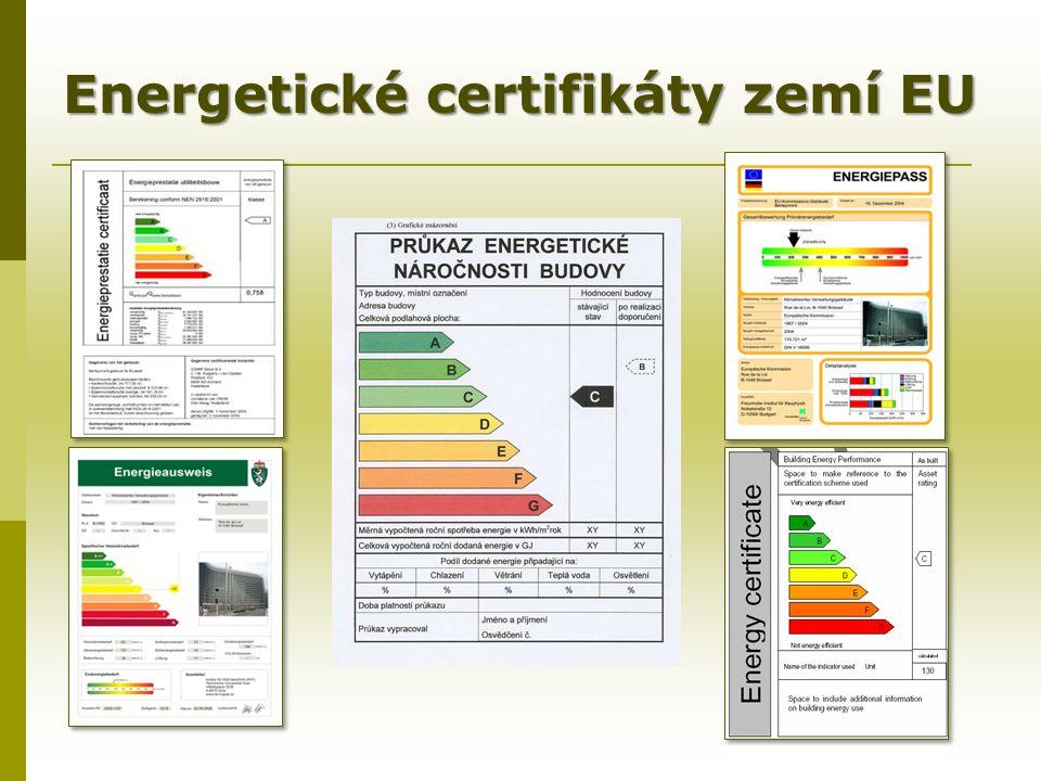 Energetické certifikáty zemí EU