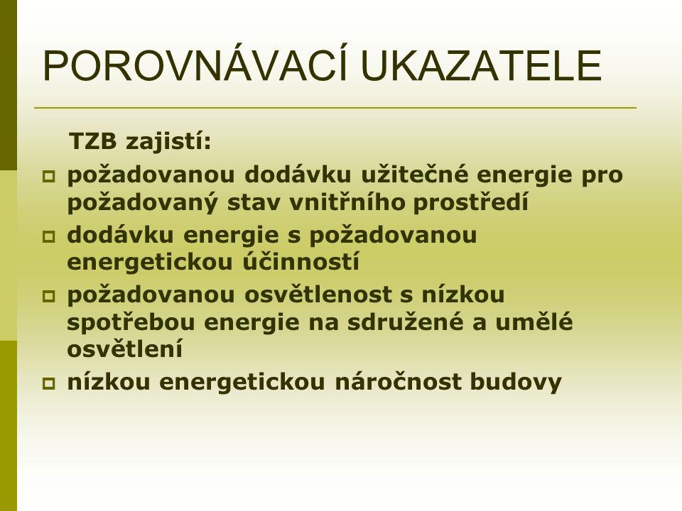 POROVNÁVACÍ UKAZATELE TZB zajistí:  požadovanou dodávku užitečné energie pro požadovaný stav vnitřního prostředí  dodávku energie s požadovanou energetickou účinností  požadovanou osvětlenost s nízkou spotřebou energie na sdružené a umělé osvětlení  nízkou energetickou náročnost budovy