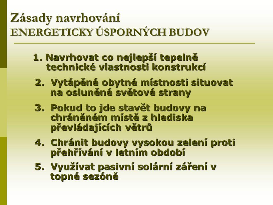Zásady navrhování ENERGETICKY ÚSPORNÝCH BUDOV 1.
