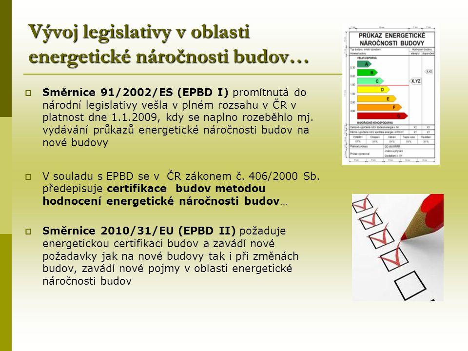 Vývoj legislativy v oblasti energetické náročnosti budov…  Směrnice 91/2002/ES (EPBD I) promítnutá do národní legislativy vešla v plném rozsahu v ČR v platnost dne 1.1.2009, kdy se naplno rozeběhlo mj.