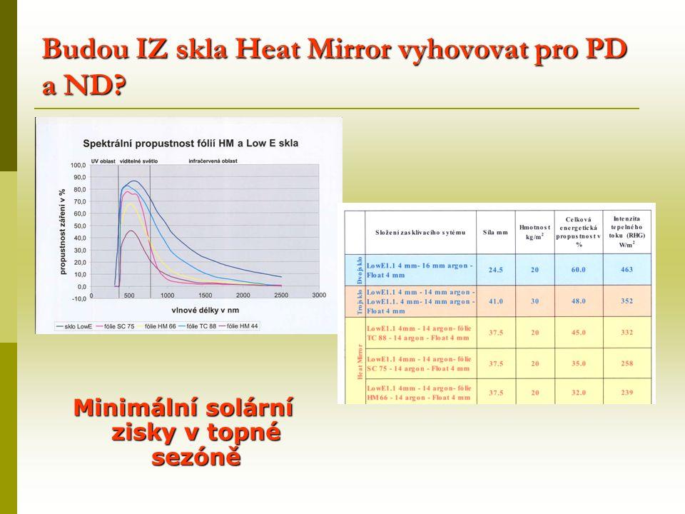 Budou IZ skla Heat Mirror vyhovovat pro PD a ND Minimální solární zisky v topné sezóně