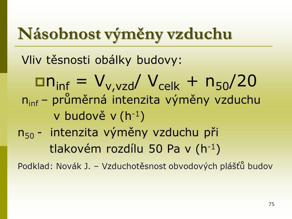 Násobnost výměny vzduchu Vliv těsnosti obálky budovy:  n inf = V v,vzd / V celk + n 50 /20 n inf – průměrná intenzita výměny vzduchu v budově v (h -1 ) n 50 - intenzita výměny vzduchu při tlakovém rozdílu 50 Pa v (h -1 ) Podklad: Novák J.