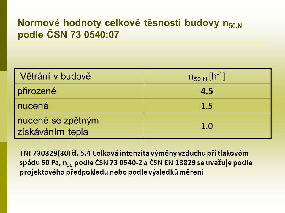 Normové hodnoty celkové těsnosti budovy n 50,N podle ČSN 73 0540:07 Větrání v budověn 50,N [h -1 ] přirozené 4.5 nucené 1.5 nucené se zpětným získáváním tepla 1.0 TNI 730329(30) čl.
