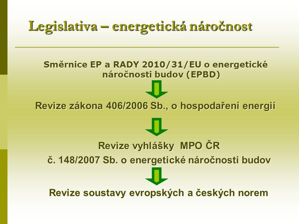 """Požadavky Směrnice EP a RADY 2010/31/EU  Zakotvit do právních dokumentů (zákony, vyhlášky, normy) ustanovení """"směrnice a to v termínu do 9."""