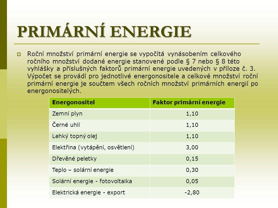 PRIMÁRNÍ ENERGIE  Roční množství primární energie se vypočítá vynásobením celkového ročního množství dodané energie stanovené podle § 7 nebo § 8 této vyhlášky a příslušných faktorů primární energie uvedených v příloze č.