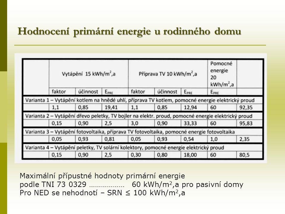 Hodnocení primární energie u rodinného domu Maximální přípustné hodnoty primární energie podle TNI 73 0329 ……………… 60 kWh/m 2,a pro pasivní domy Pro NED se nehodnotí – SRN ≤ 100 kWh/m 2,a