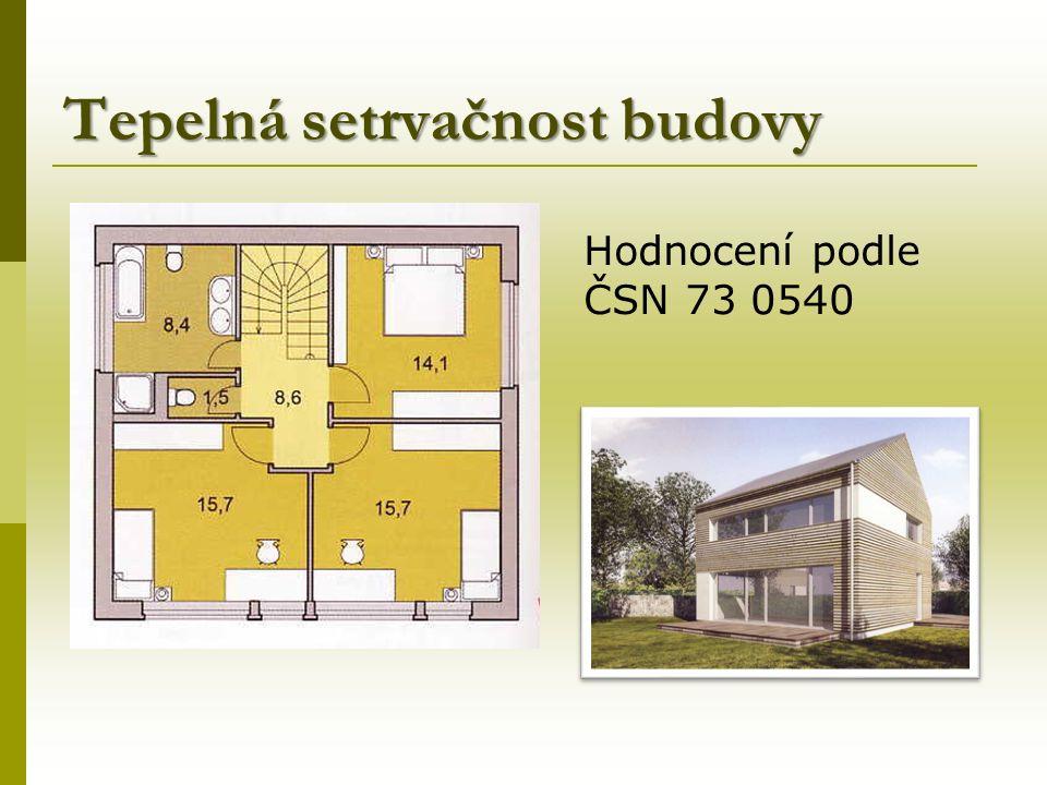 Tepelná setrvačnost budovy Hodnocení podle ČSN 73 0540