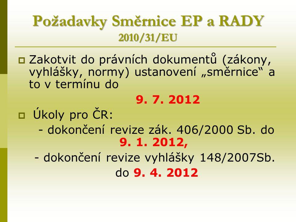 Revize vyhl.148/2007 Sb.