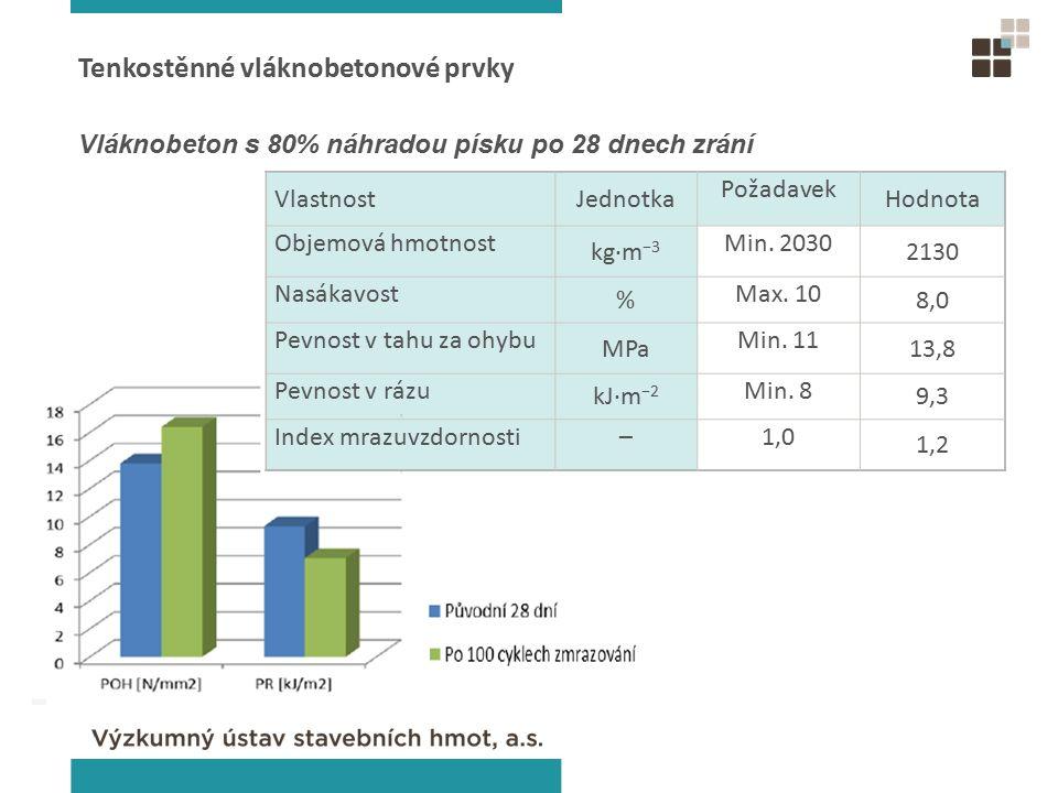 Tenkostěnné vláknobetonové prvky Vláknobeton s 80% náhradou písku po 28 dnech zrání VlastnostJednotka Požadavek Hodnota Objemová hmotnost kg·m −3 Min.