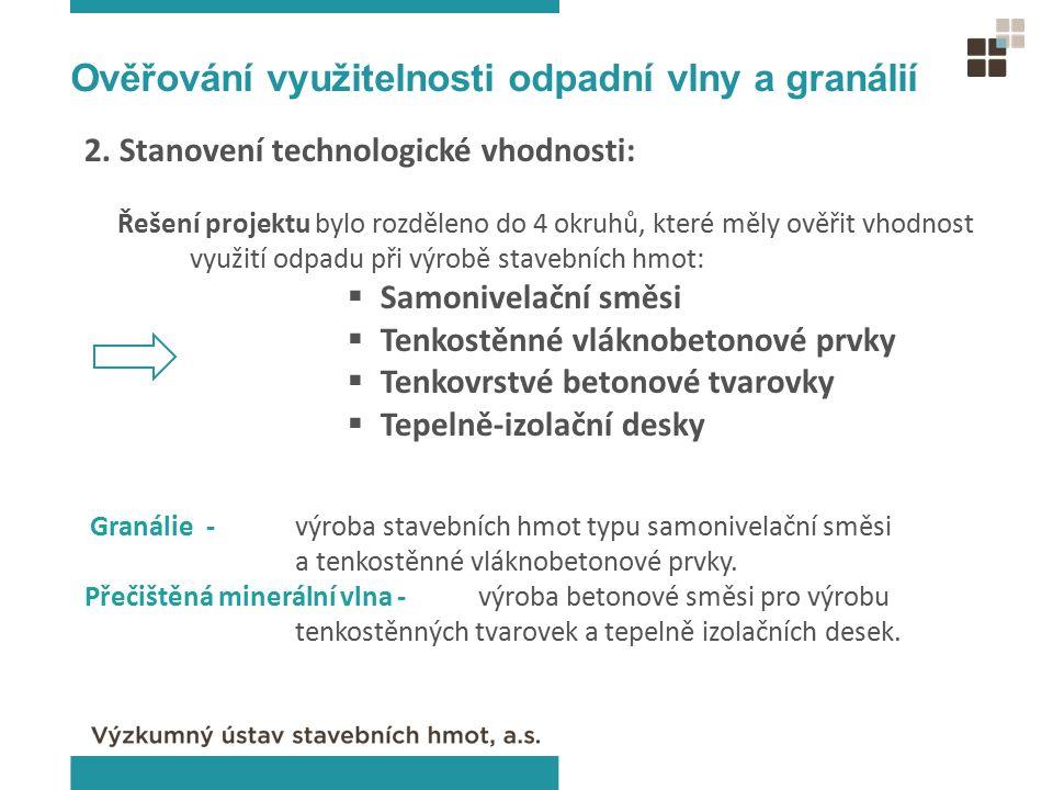 2. Stanovení technologické vhodnosti: Řešení projektu bylo rozděleno do 4 okruhů, které měly ověřit vhodnost využití odpadu při výrobě stavebních hmot