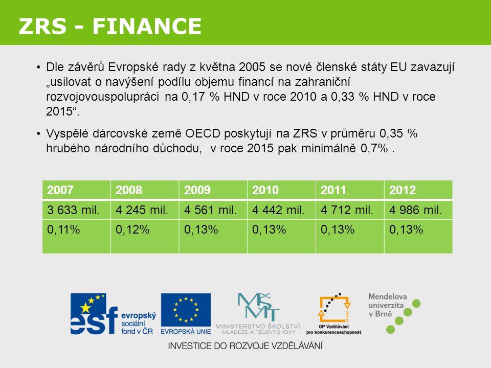 """ZRS - FINANCE Dle závěrů Evropské rady z května 2005 se nové členské státy EU zavazují """"usilovat o navýšení podílu objemu financí na zahraniční rozvoj"""