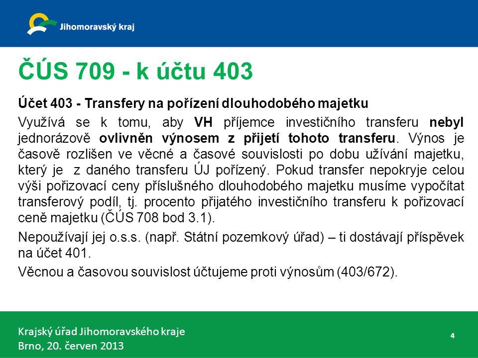 Krajský úřad Jihomoravského kraje Brno, 20.červen 2013 Novelizace vyhlášky č.