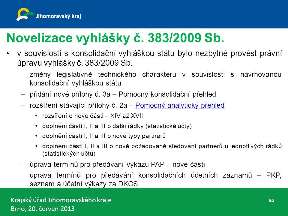Krajský úřad Jihomoravského kraje Brno, 20. červen 2013 Novelizace vyhlášky č.