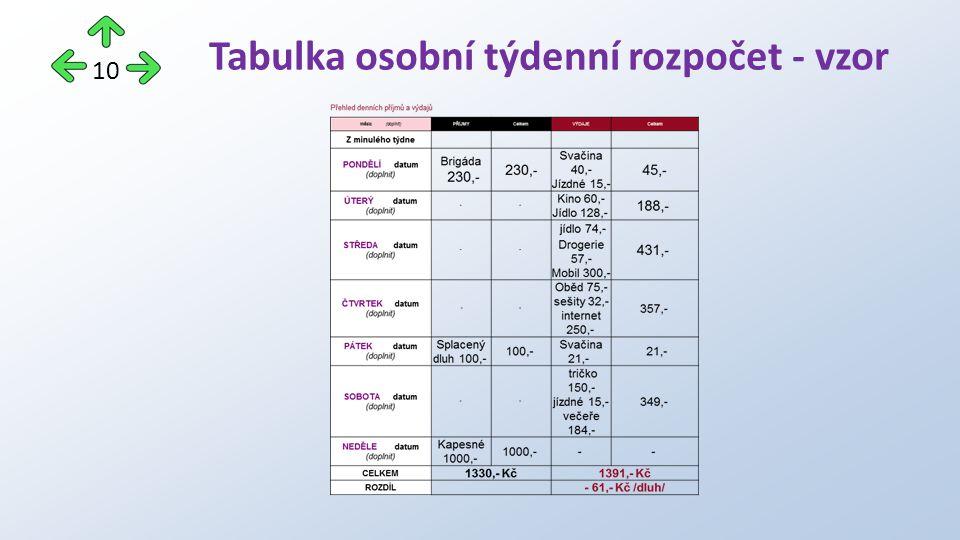 Tabulka osobní týdenní rozpočet - vzor 10