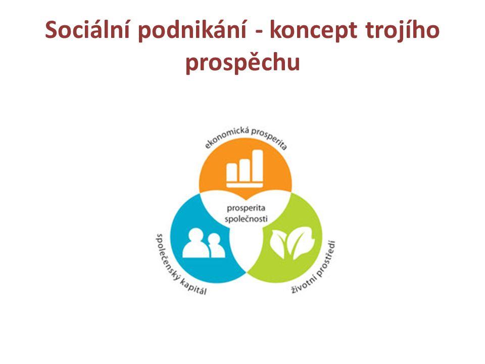 Sociální podnikání - koncept trojího prospěchu