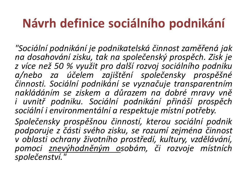 Návrh definice sociálního podnikání Sociální podnikání je podnikatelská činnost zaměřená jak na dosahování zisku, tak na společenský prospěch.