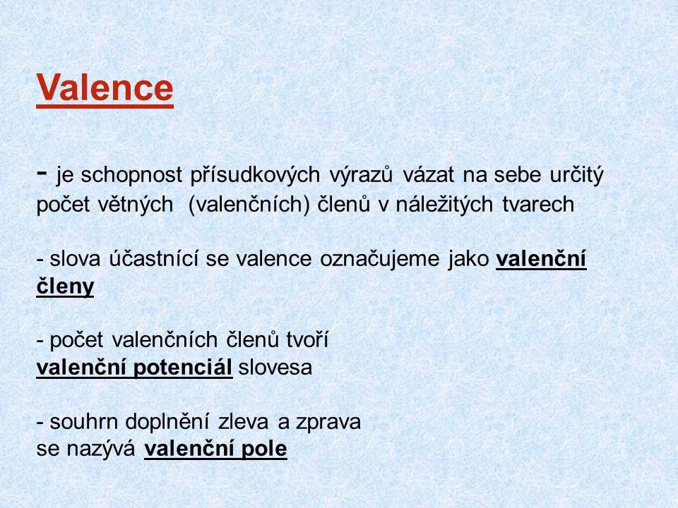Valence - je schopnost přísudkových výrazů vázat na sebe určitý počet větných (valenčních) členů v náležitých tvarech - slova účastnící se valence označujeme jako valenční členy - počet valenčních členů tvoří valenční potenciál slovesa - souhrn doplnění zleva a zprava se nazývá valenční pole