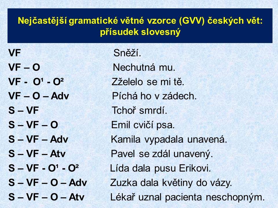 Nejčastější gramatické větné vzorce (GVV) českých vět: přísudek slovesný VF Sněží.