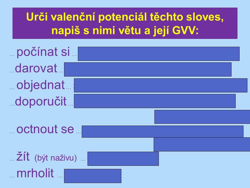 Urči valenční potenciál těchto sloves, napiš s nimi větu a její GVV: … počínat si … 2, Počínal si velmi chytře.