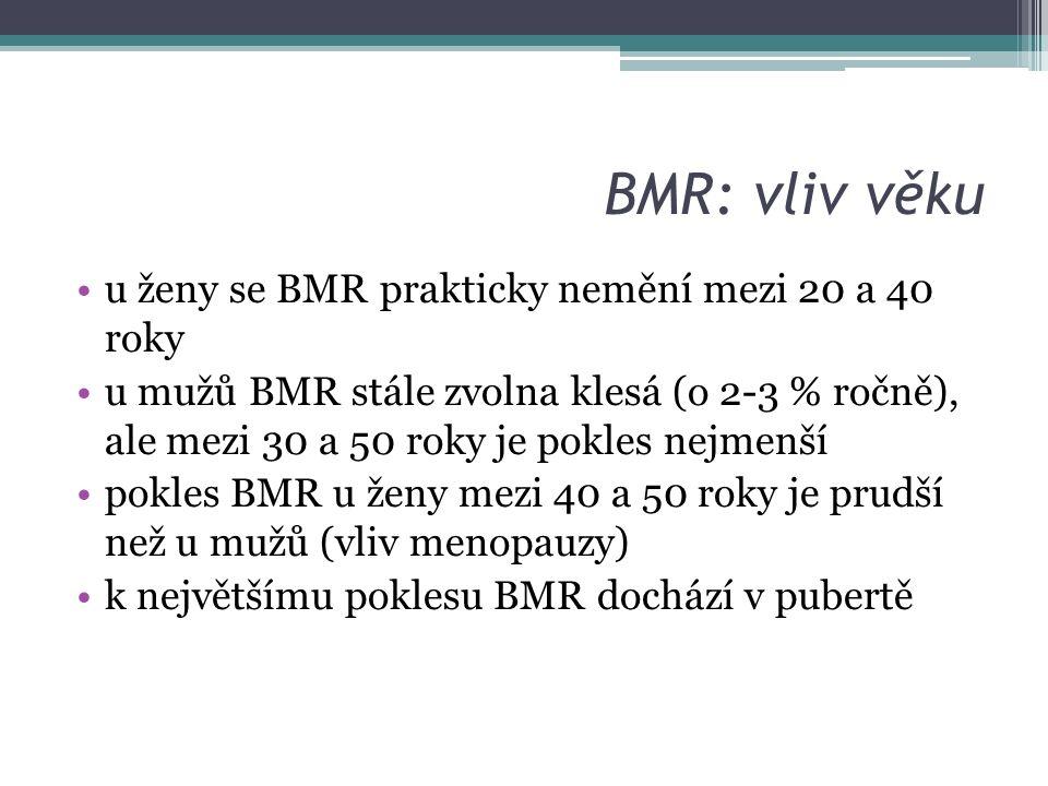 BMR: vliv věku u ženy se BMR prakticky nemění mezi 20 a 40 roky u mužů BMR stále zvolna klesá (o 2-3 % ročně), ale mezi 30 a 50 roky je pokles nejmenší pokles BMR u ženy mezi 40 a 50 roky je prudší než u mužů (vliv menopauzy) k největšímu poklesu BMR dochází v pubertě