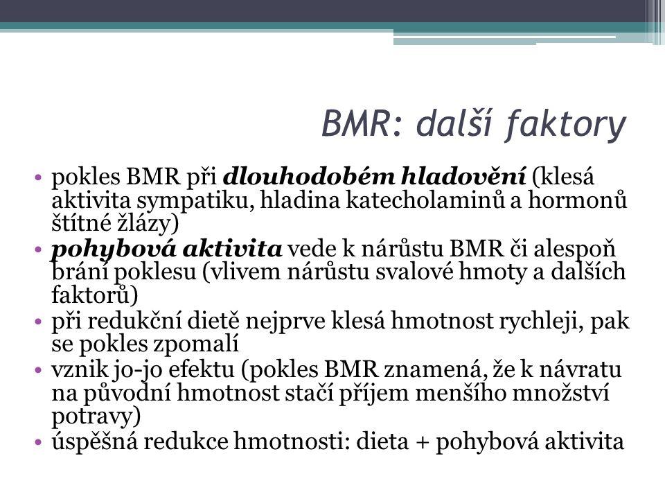 BMR: další faktory pokles BMR při dlouhodobém hladovění (klesá aktivita sympatiku, hladina katecholaminů a hormonů štítné žlázy) pohybová aktivita vede k nárůstu BMR či alespoň brání poklesu (vlivem nárůstu svalové hmoty a dalších faktorů) při redukční dietě nejprve klesá hmotnost rychleji, pak se pokles zpomalí vznik jo-jo efektu (pokles BMR znamená, že k návratu na původní hmotnost stačí příjem menšího množství potravy) úspěšná redukce hmotnosti: dieta + pohybová aktivita