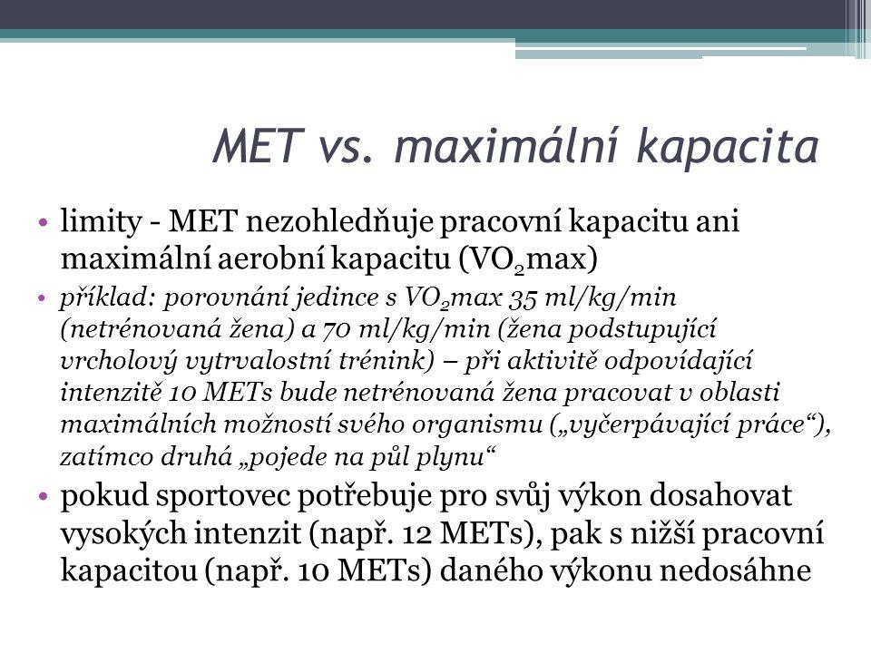 MET vs.