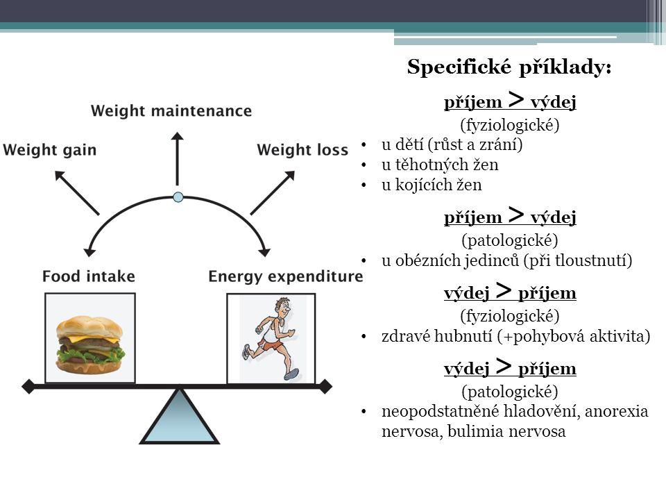 Specifické příklady: příjem > výdej (fyziologické) u dětí (růst a zrání) u těhotných žen u kojících žen příjem > výdej (patologické) u obézních jedinců (při tloustnutí) výdej > příjem (fyziologické) zdravé hubnutí (+pohybová aktivita) výdej > příjem (patologické) neopodstatněné hladovění, anorexia nervosa, bulimia nervosa