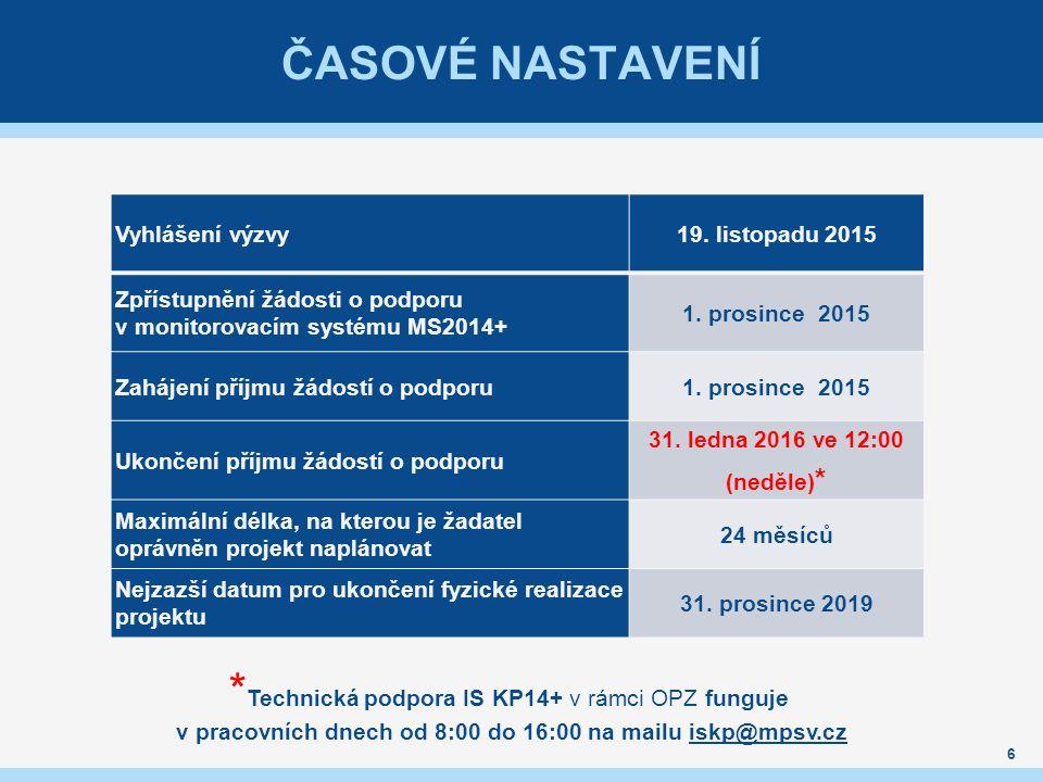 ČASOVÉ NASTAVENÍ 6 Vyhlášení výzvy19.