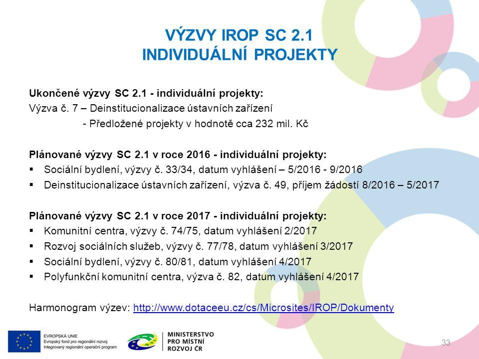 VÝZVY IROP SC 2.1 INDIVIDUÁLNÍ PROJEKTY Ukončené výzvy SC 2.1 - individuální projekty: Výzva č.