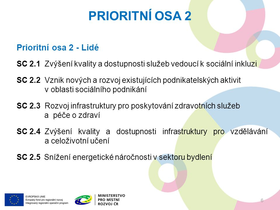 Prioritní osa 2 - Lidé SC 2.1 Zvýšení kvality a dostupnosti služeb vedoucí k sociální inkluzi SC 2.2 Vznik nových a rozvoj existujících podnikatelských aktivit v oblasti sociálního podnikání SC 2.3 Rozvoj infrastruktury pro poskytování zdravotních služeb a péče o zdraví SC 2.4Zvýšení kvality a dostupnosti infrastruktury pro vzdělávání a celoživotní učení SC 2.5Snížení energetické náročnosti v sektoru bydlení PRIORITNÍ OSA 2 6