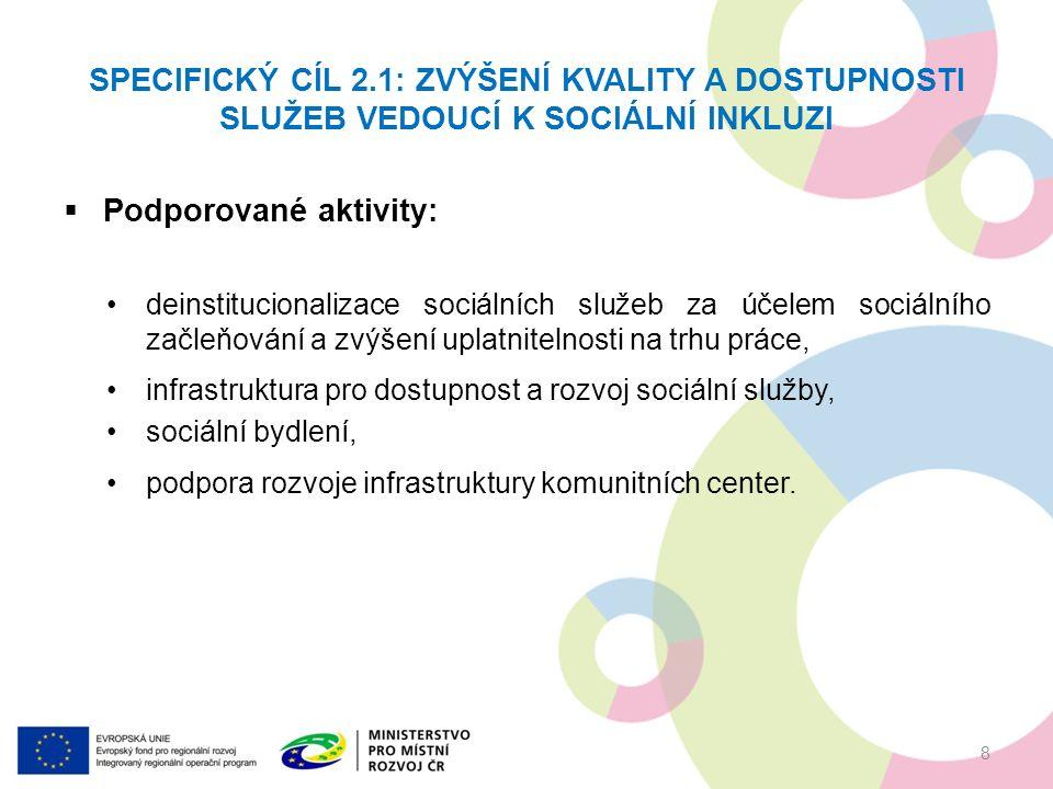 SPECIFICKÝ CÍL 2.1: ZVÝŠENÍ KVALITY A DOSTUPNOSTI SLUŽEB VEDOUCÍ K SOCIÁLNÍ INKLUZI  Podporované aktivity: deinstitucionalizace sociálních služeb za účelem sociálního začleňování a zvýšení uplatnitelnosti na trhu práce, infrastruktura pro dostupnost a rozvoj sociální služby, sociální bydlení, podpora rozvoje infrastruktury komunitních center.