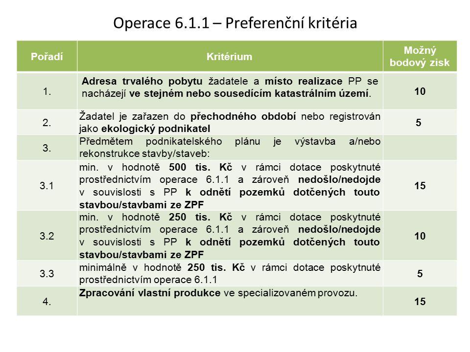 Operace 6.1.1 – Preferenční kritéria PořadíKritérium Možný bodový zisk 1. Adresa trvalého pobytu žadatele a místo realizace PP se nacházejí ve stejném