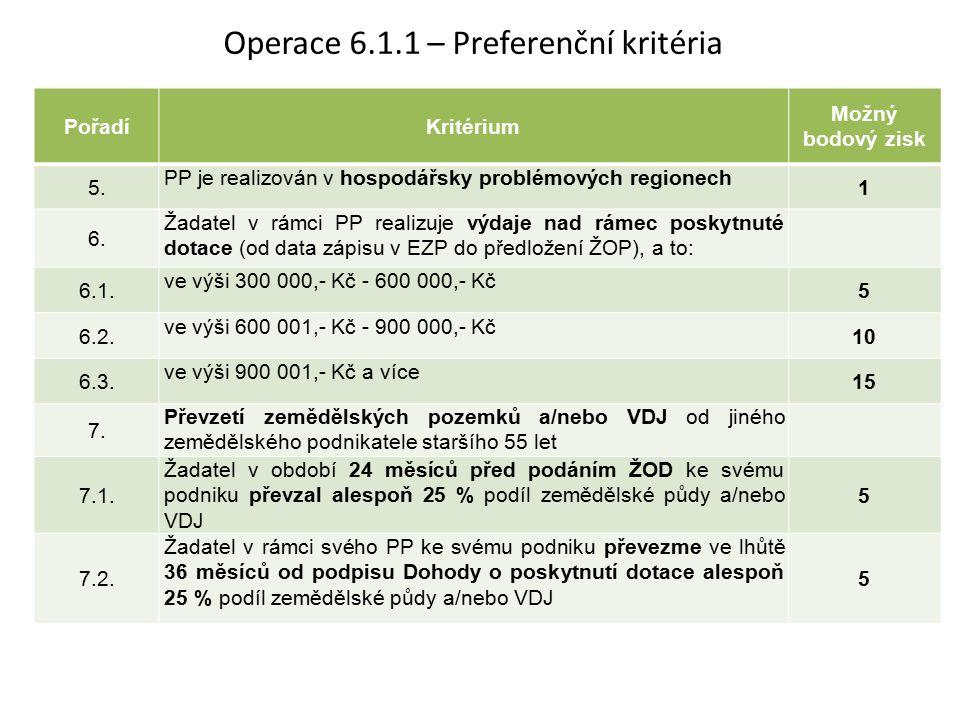 Operace 6.1.1 – Preferenční kritéria PořadíKritérium Možný bodový zisk 5. PP je realizován v hospodářsky problémových regionech 1 6. Žadatel v rámci P