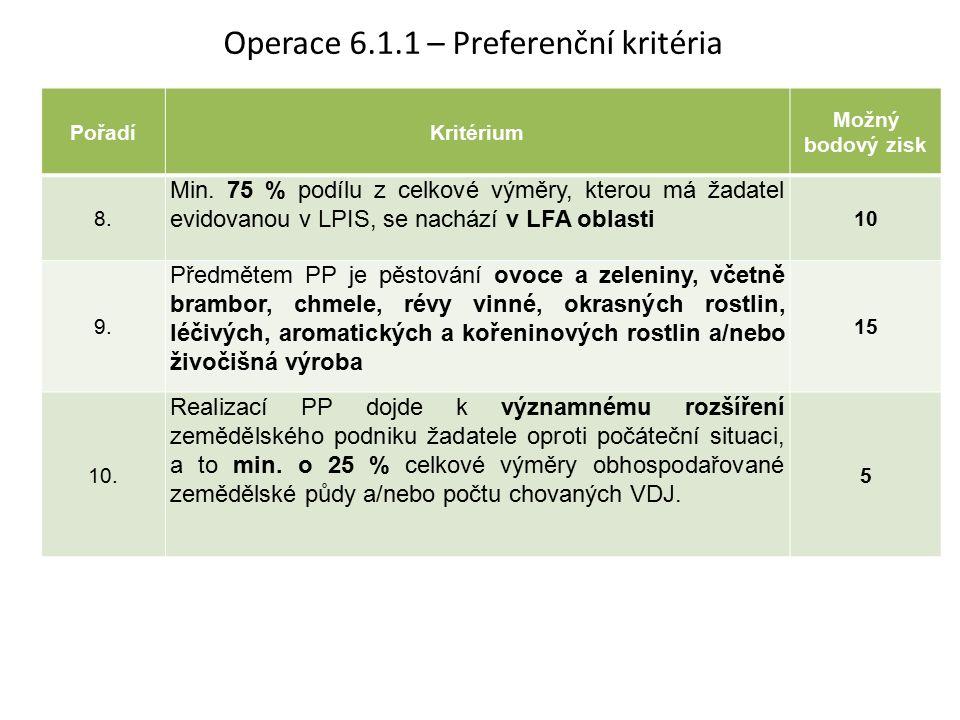 Operace 6.1.1 – Preferenční kritéria PořadíKritérium Možný bodový zisk 8. Min. 75 % podílu z celkové výměry, kterou má žadatel evidovanou v LPIS, se n