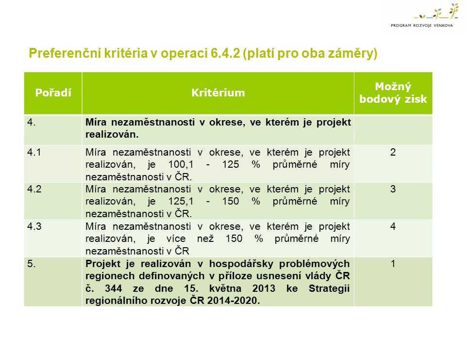 PořadíKritérium Možný bodový zisk 4. Míra nezaměstnanosti v okrese, ve kterém je projekt realizován. 4.1Míra nezaměstnanosti v okrese, ve kterém je pr