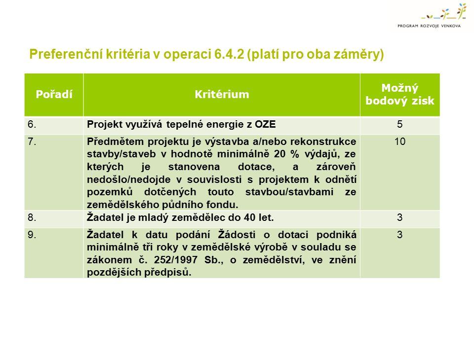 PořadíKritérium Možný bodový zisk 6.Projekt využívá tepelné energie z OZE5 7.