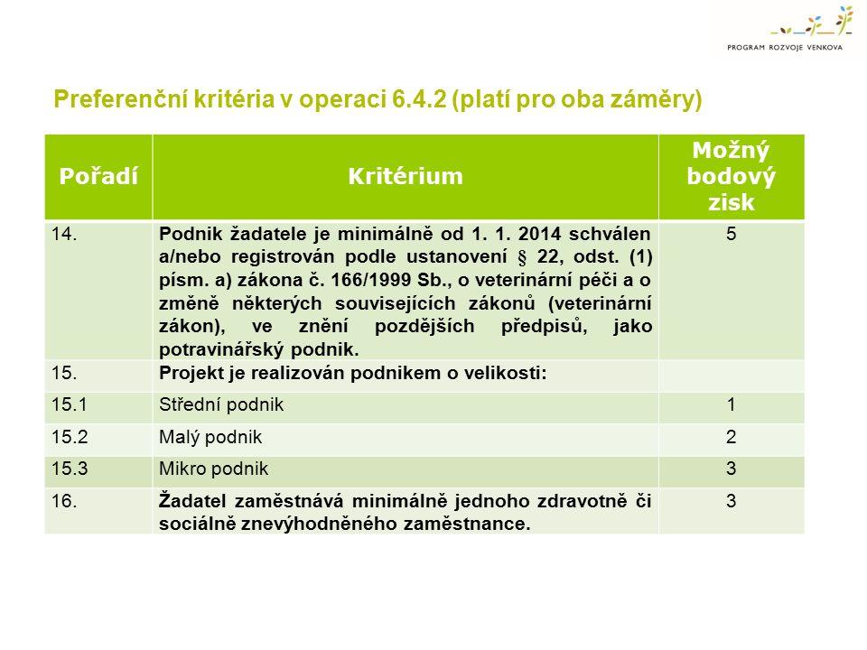 PořadíKritérium Možný bodový zisk 14.Podnik žadatele je minimálně od 1. 1. 2014 schválen a/nebo registrován podle ustanovení § 22, odst. (1) písm. a)