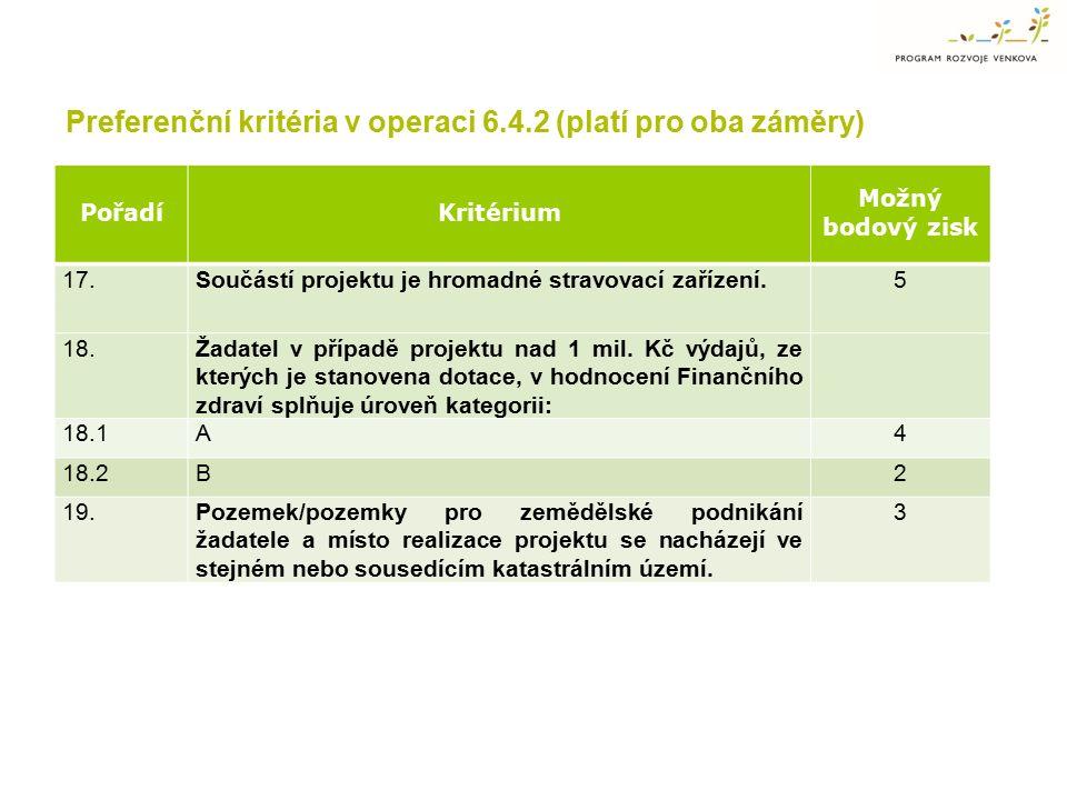 PořadíKritérium Možný bodový zisk 17.Součástí projektu je hromadné stravovací zařízení.5 18.Žadatel v případě projektu nad 1 mil. Kč výdajů, ze kterýc