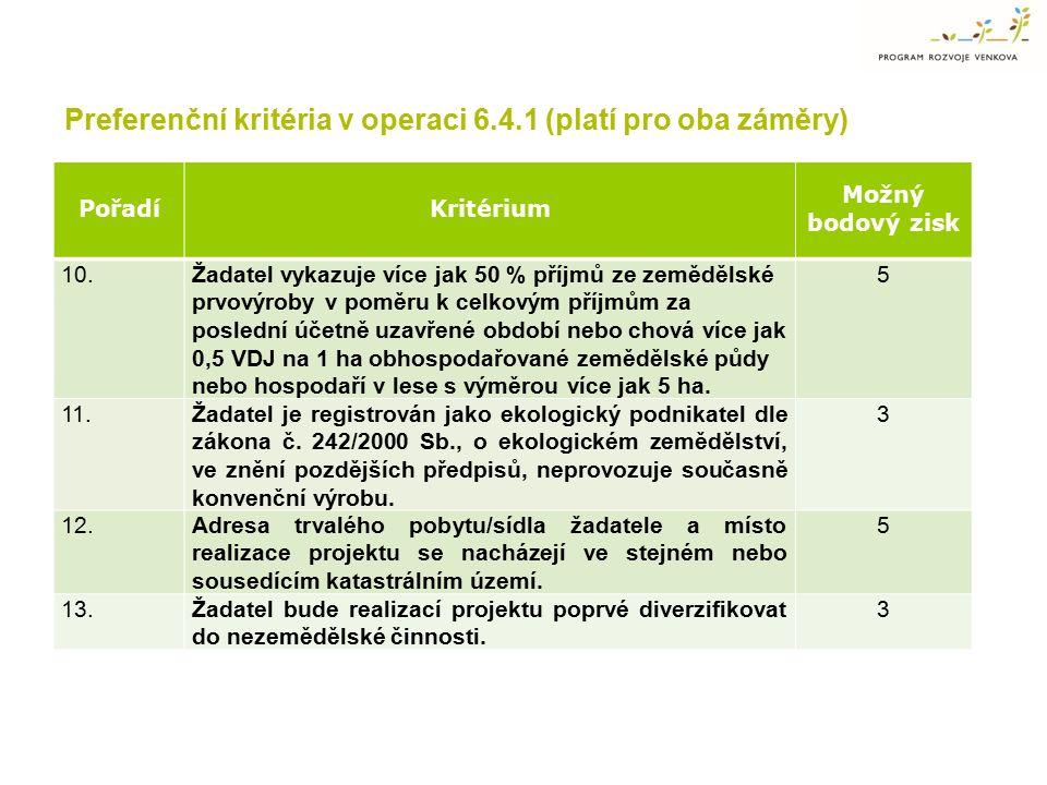 PořadíKritérium Možný bodový zisk 10.Žadatel vykazuje více jak 50 % příjmů ze zemědělské prvovýroby v poměru k celkovým příjmům za poslední účetně uza