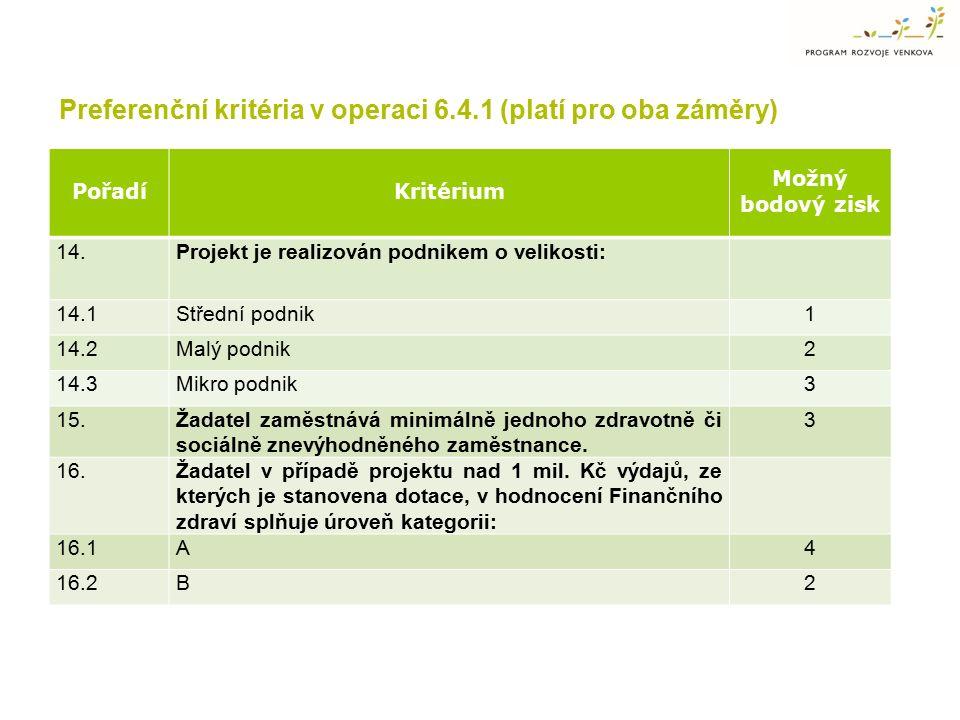 PořadíKritérium Možný bodový zisk 14.Projekt je realizován podnikem o velikosti: 14.1Střední podnik1 14.2Malý podnik2 14.3Mikro podnik3 15.Žadatel zaměstnává minimálně jednoho zdravotně či sociálně znevýhodněného zaměstnance.