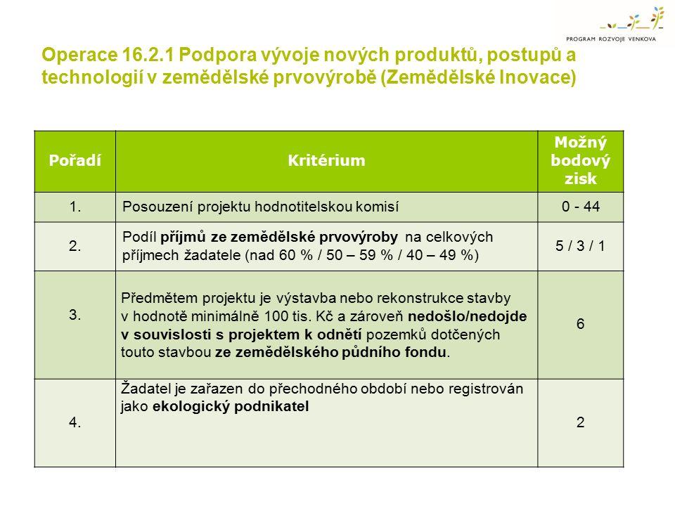Operace 16.2.1 Podpora vývoje nových produktů, postupů a technologií v zemědělské prvovýrobě (Zemědělské Inovace) PořadíKritérium Možný bodový zisk 1.Posouzení projektu hodnotitelskou komisí0 - 44 2.