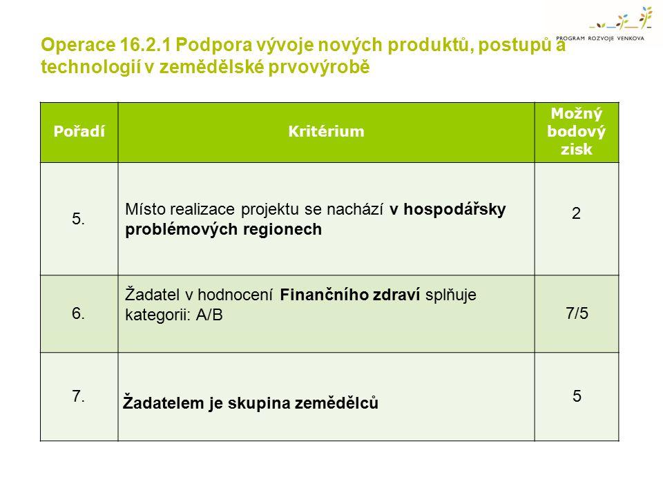 Operace 16.2.1 Podpora vývoje nových produktů, postupů a technologií v zemědělské prvovýrobě PořadíKritérium Možný bodový zisk 5. Místo realizace proj