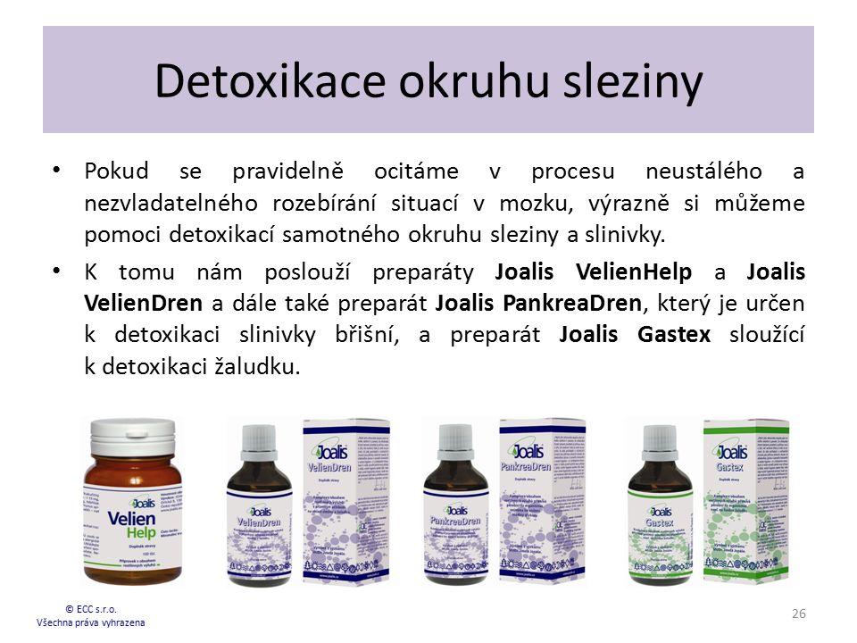 Detoxikace okruhu sleziny Pokud se pravidelně ocitáme v procesu neustálého a nezvladatelného rozebírání situací v mozku, výrazně si můžeme pomoci deto