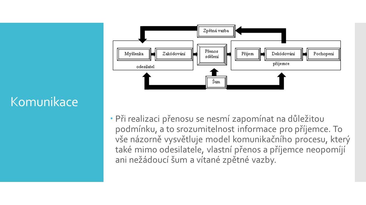 Komunikace  Při realizaci přenosu se nesmí zapomínat na důležitou podmínku, a to srozumitelnost informace pro příjemce.