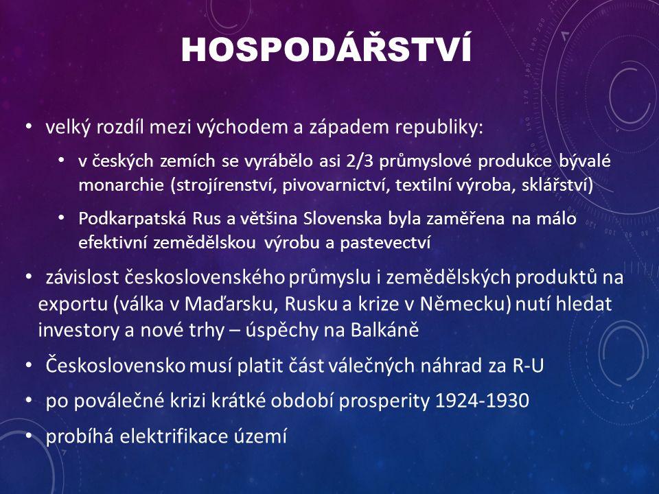HOSPODÁŘSTVÍ velký rozdíl mezi východem a západem republiky: v českých zemích se vyrábělo asi 2/3 průmyslové produkce bývalé monarchie (strojírenství, pivovarnictví, textilní výroba, sklářství) Podkarpatská Rus a většina Slovenska byla zaměřena na málo efektivní zemědělskou výrobu a pastevectví závislost československého průmyslu i zemědělských produktů na exportu (válka v Maďarsku, Rusku a krize v Německu) nutí hledat investory a nové trhy – úspěchy na Balkáně Československo musí platit část válečných náhrad za R-U po poválečné krizi krátké období prosperity 1924-1930 probíhá elektrifikace území