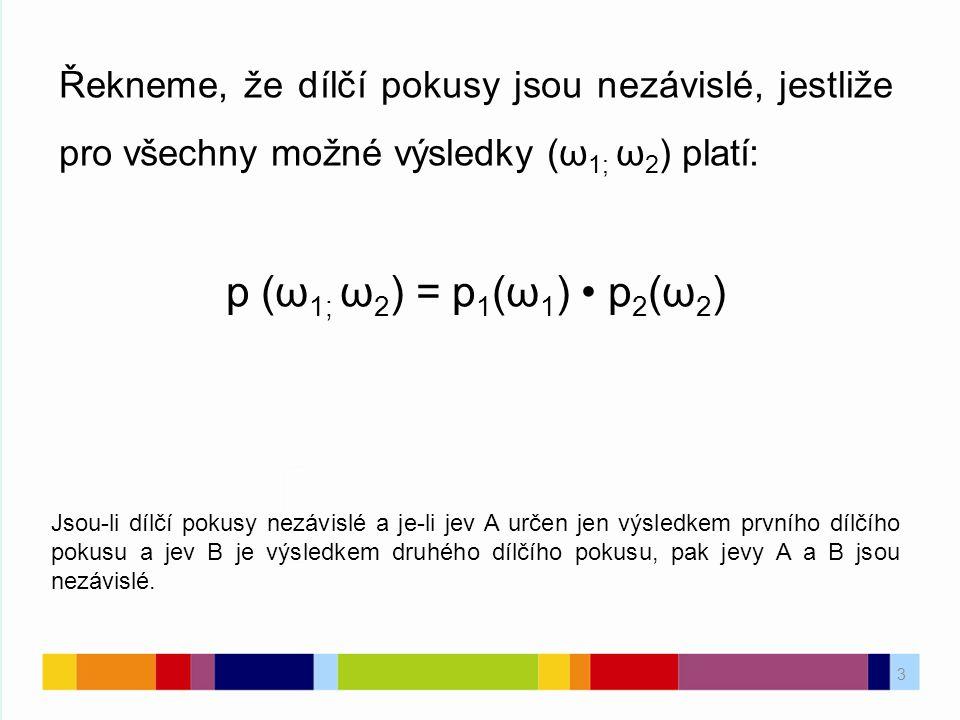3 Řekneme, že dílčí pokusy jsou nezávislé, jestliže pro všechny možné výsledky (ω 1; ω 2 ) platí: p (ω 1; ω 2 ) = p 1 (ω 1 ) p 2 (ω 2 ) Jsou-li dílčí pokusy nezávislé a je-li jev A určen jen výsledkem prvního dílčího pokusu a jev B je výsledkem druhého dílčího pokusu, pak jevy A a B jsou nezávislé.